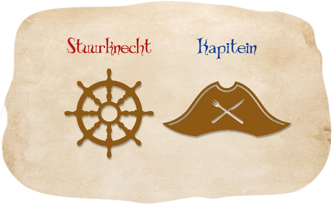 Stuurknecht en Kapitein