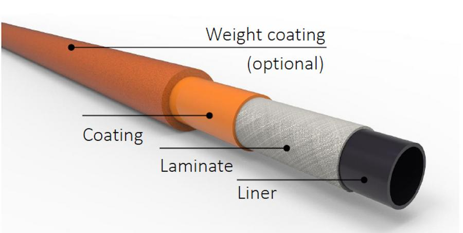 Introducing weight coating for TCP Flowline